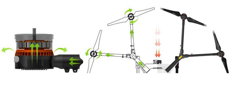 DJI-AGRAS-MG-1-sistema-de-refrigeración-de-motores.jpg