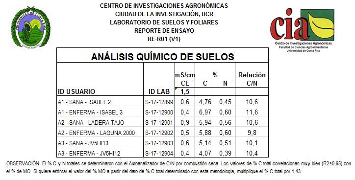 Analisis+quimico+suelos.png