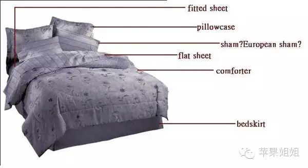 bed sheet is between comforter and fitted shee
