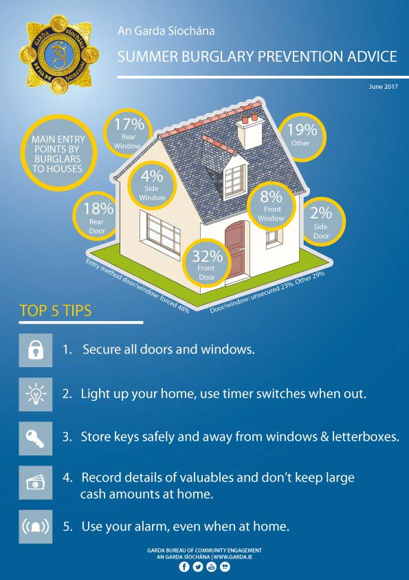 garda summer home security tips