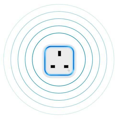 HomeSecure SmartPlug   Z Wave Technology