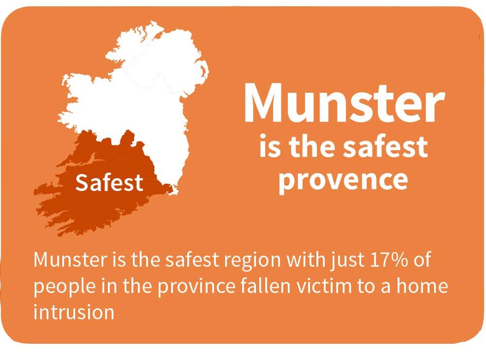 safest-region-ireland.jpg
