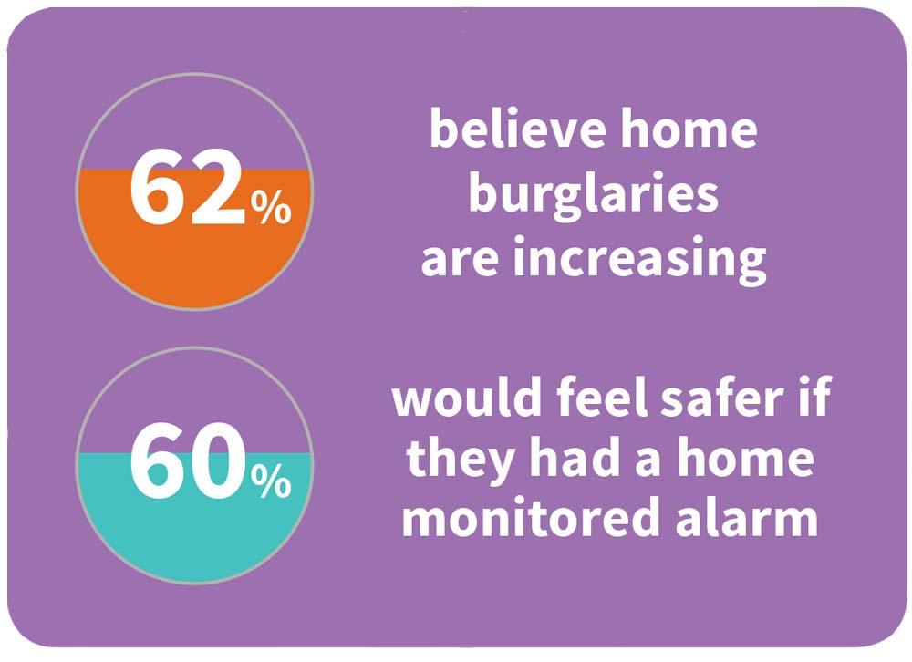 home-burglaries-increase.jpg