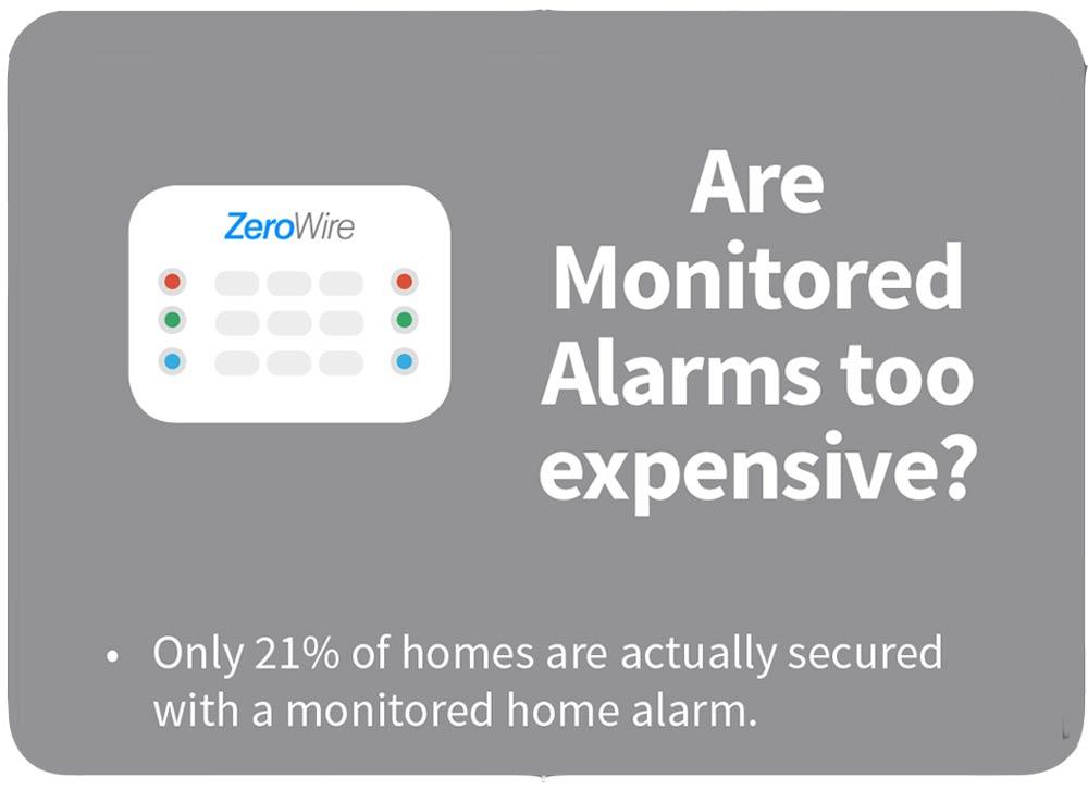 monitored-alarms.jpg