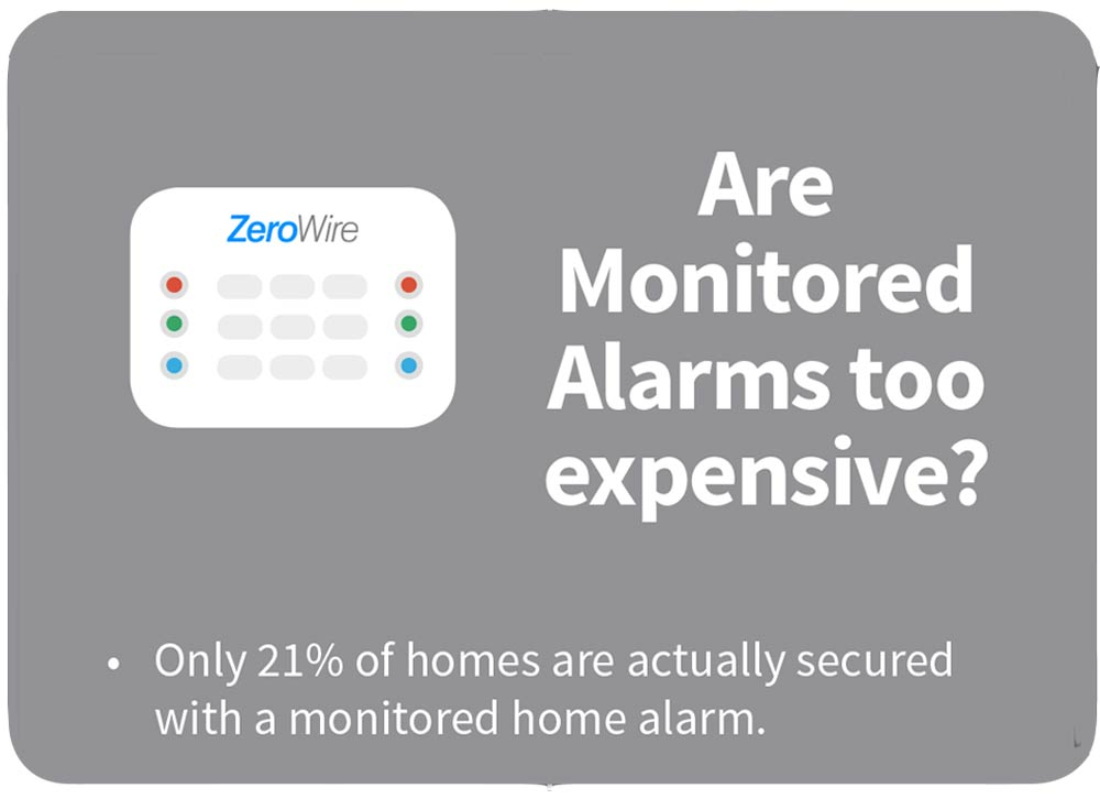monitored-alarms - Copy.jpg