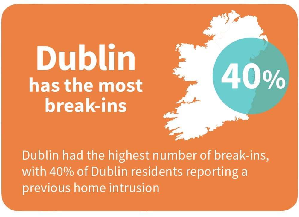 dublin-home-burglary-stats.jpg