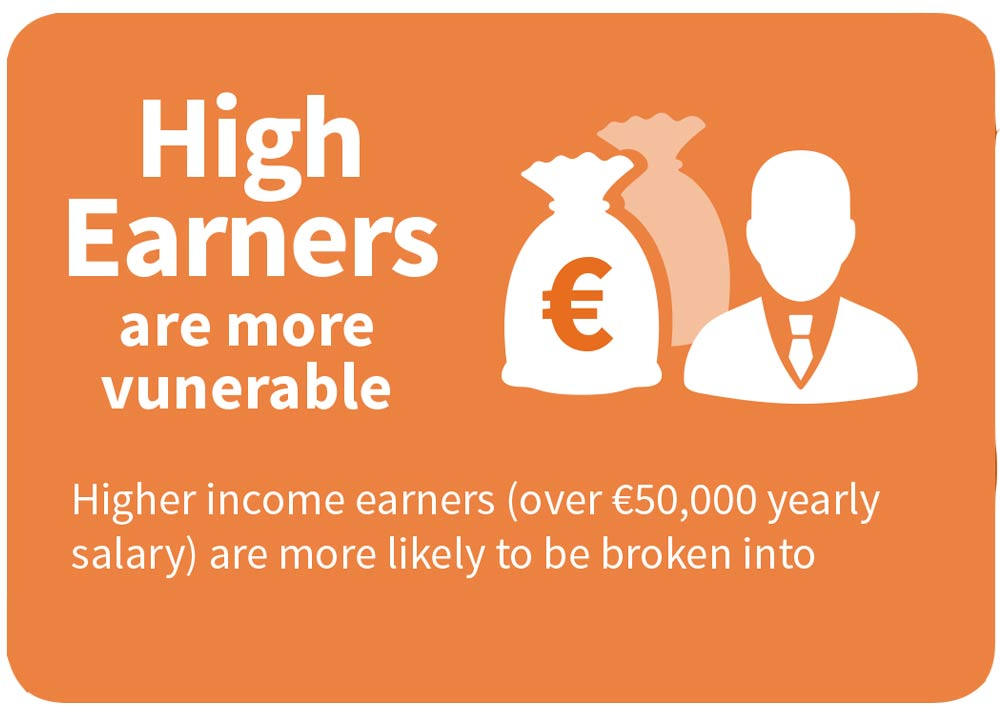 high-earners-home-burglary.jpg