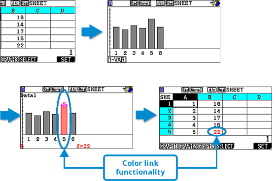 CASIO FX-CG20 Colour Link Function Diagram