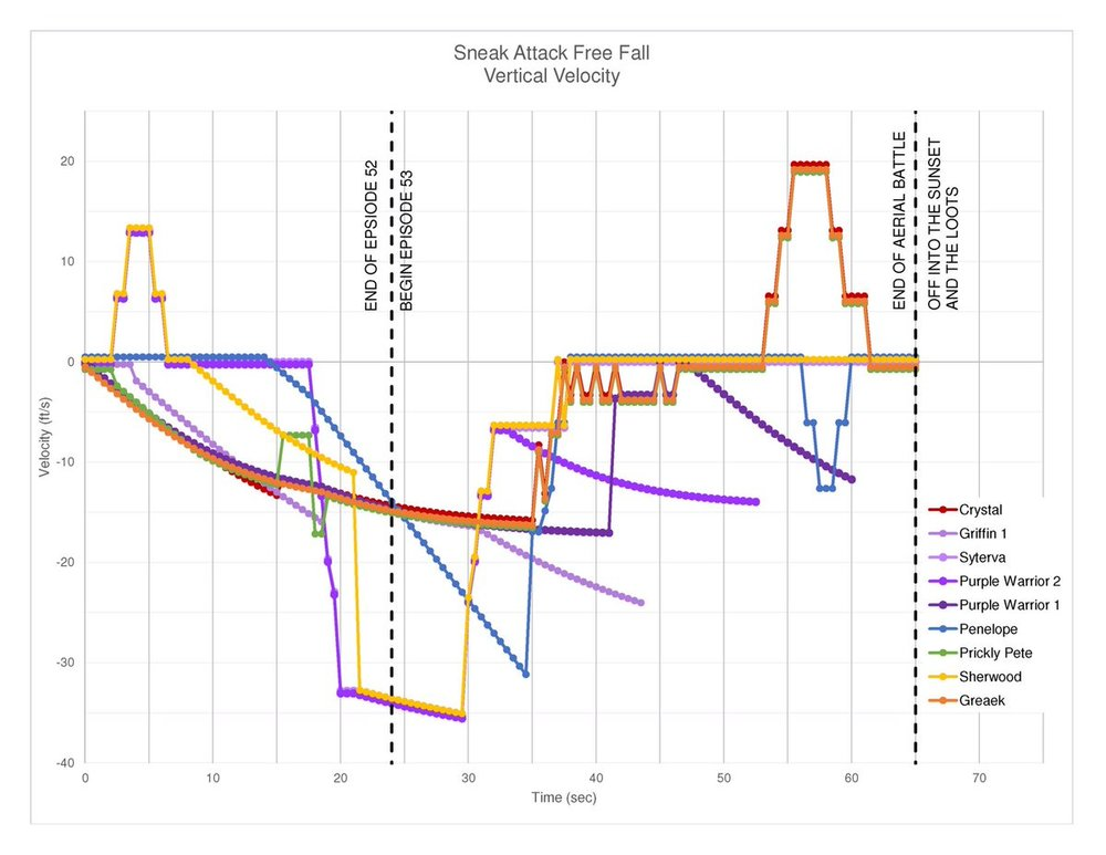 Nate O'Keefe - Ep 52_53 graph 2.jpg