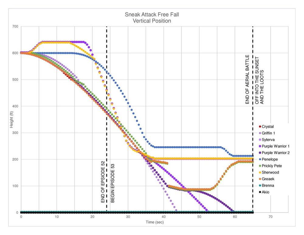 Nate O'Keefe - Ep 51_52 graph 1.jpg