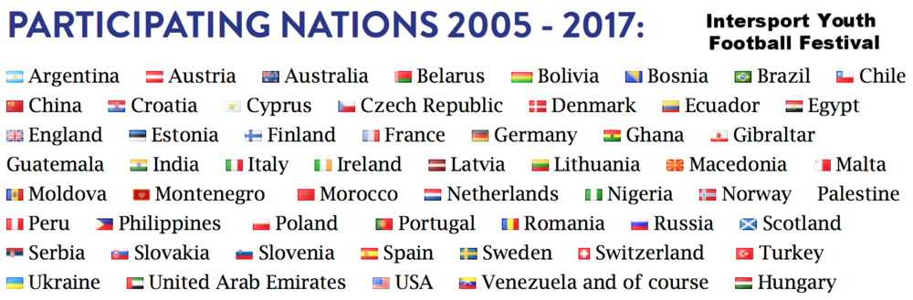 Participating Nations 2005-2017