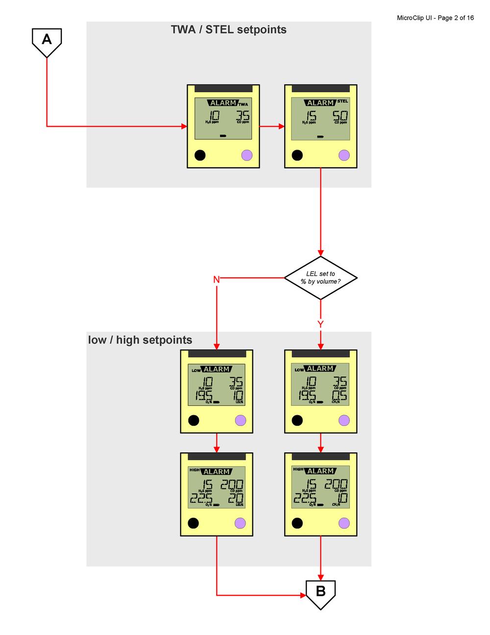 gmc.uiflow02.setpoints.png