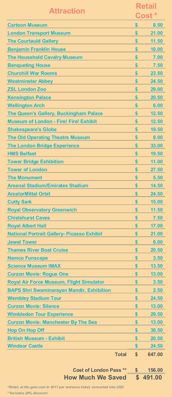 screw_the_average_london_pass_review_attractions_savings.jpg