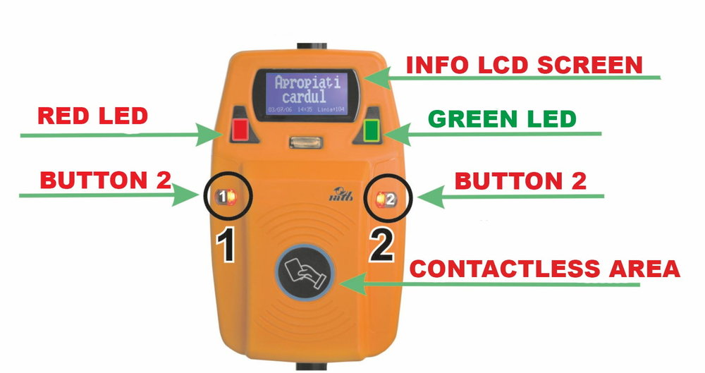 Informational image of the validation machine from  RATP's website .