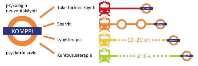 komppi_grafiikka.png