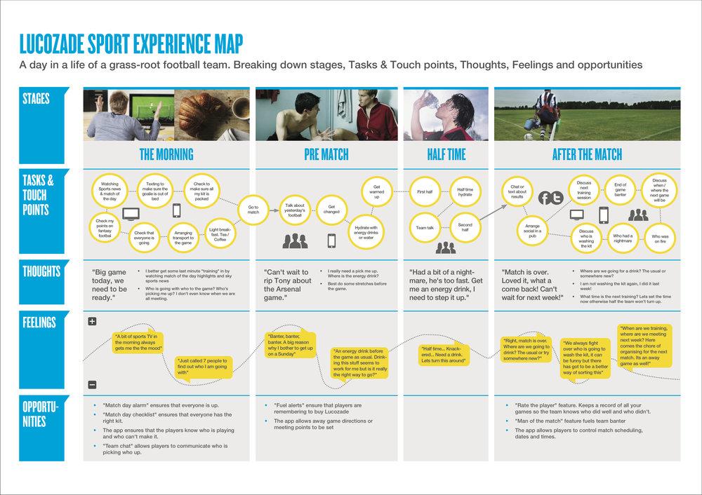 Experience Map Sport.jpg