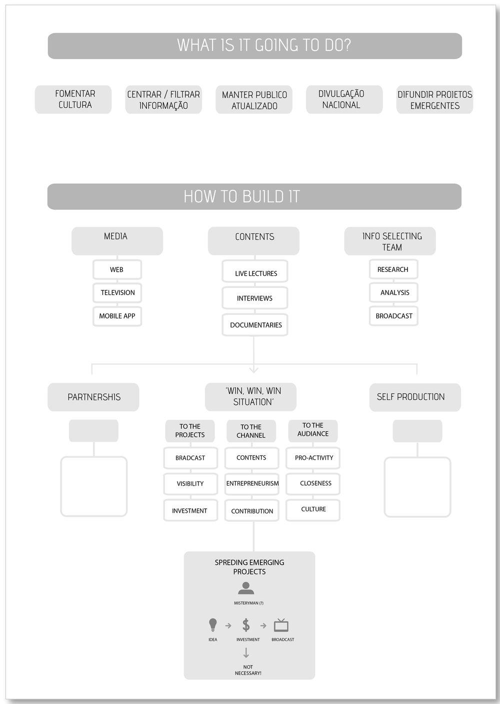 PD Estratégico | Pré-Apresentação CS5-04.jpg
