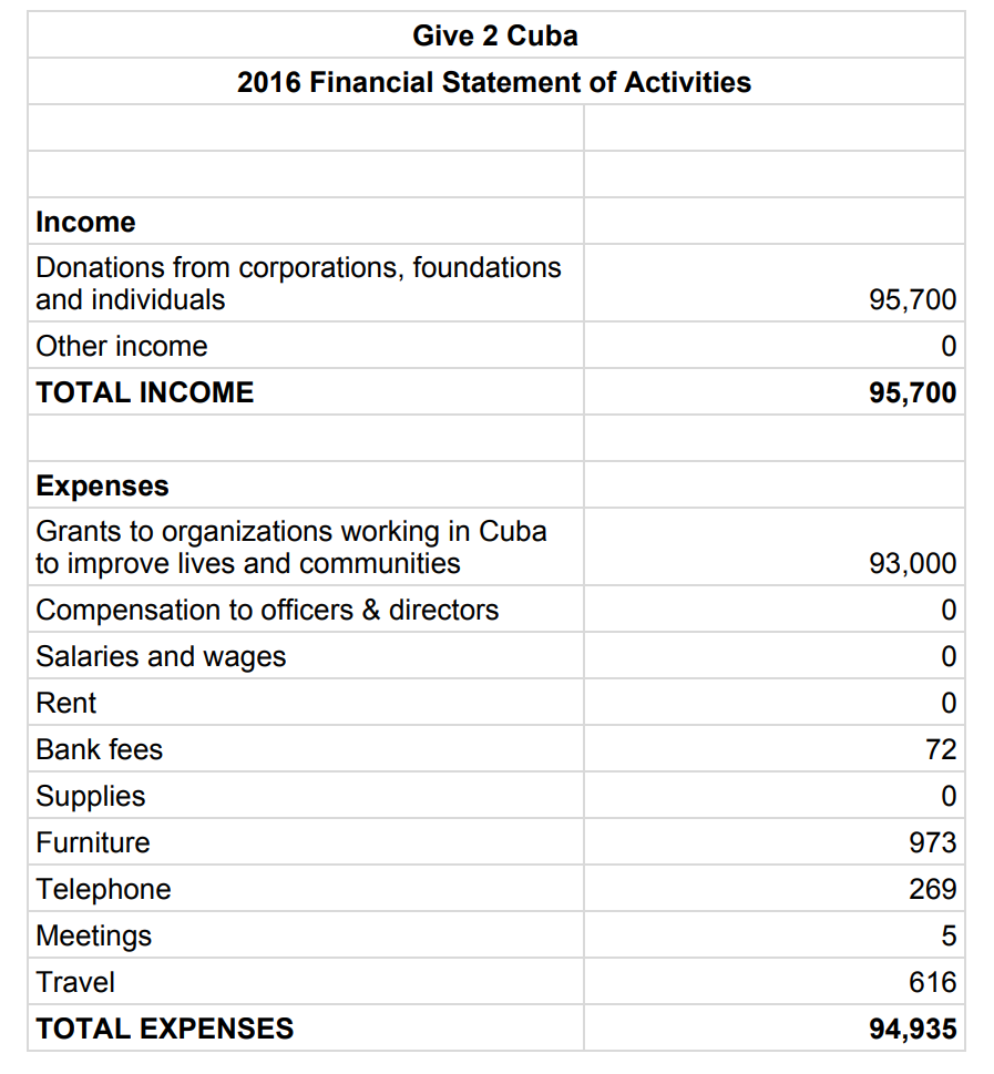 2016FinancialStatement.png