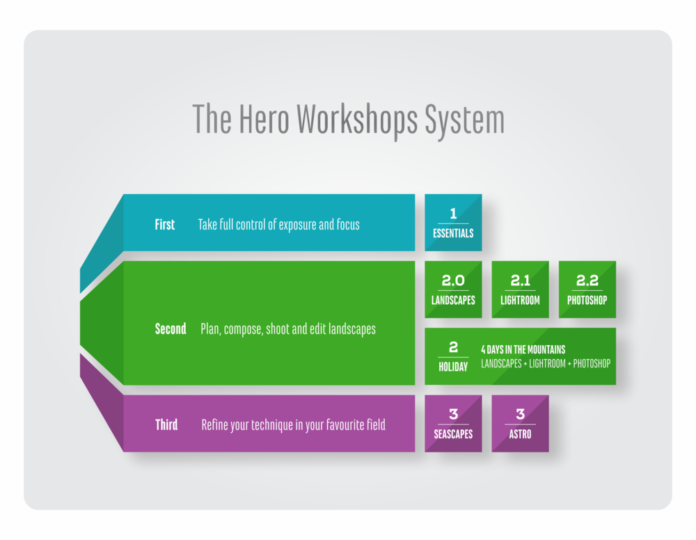 Hero Workshop Diagram1.jpg