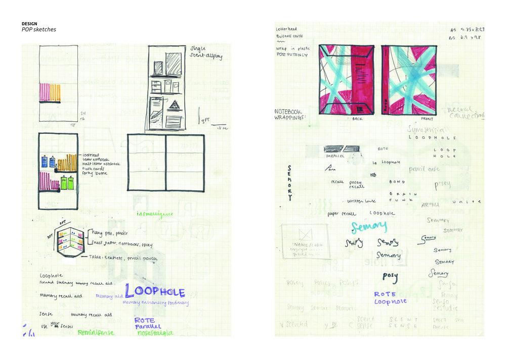 Rote_ProcessBook211.jpg