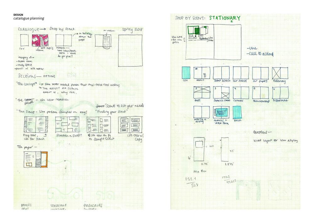 Rote_ProcessBook213.jpg