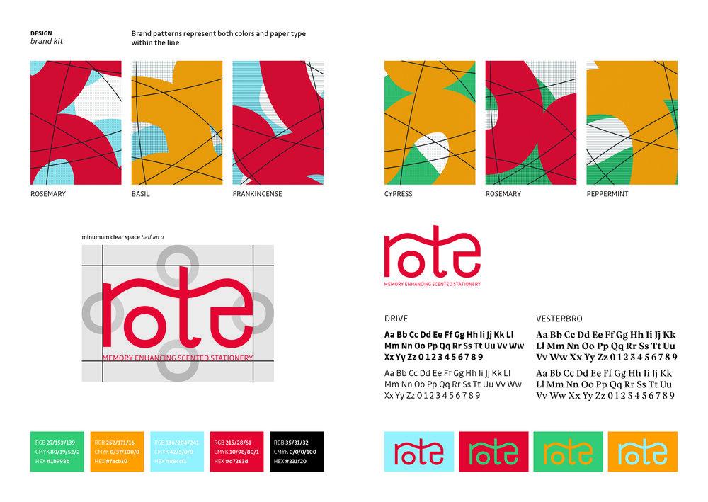 Rote_ProcessBook215.jpg