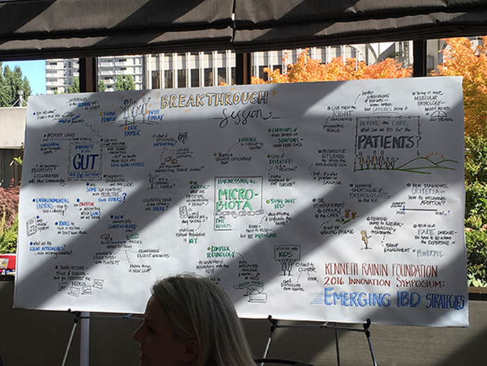 Mind Map at AAAAI (2016) Annual Meeting, Los Angeles, CA