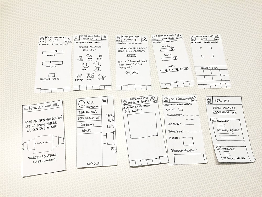 All Version 2 page prototypes