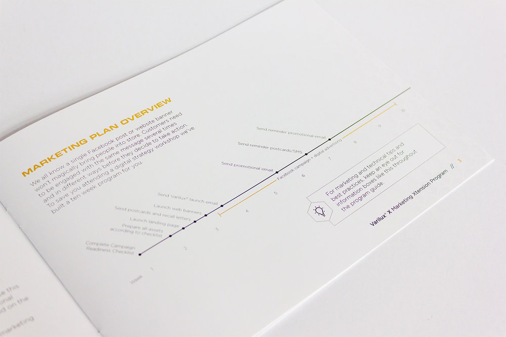 essilor-marketingkit-plan.jpg