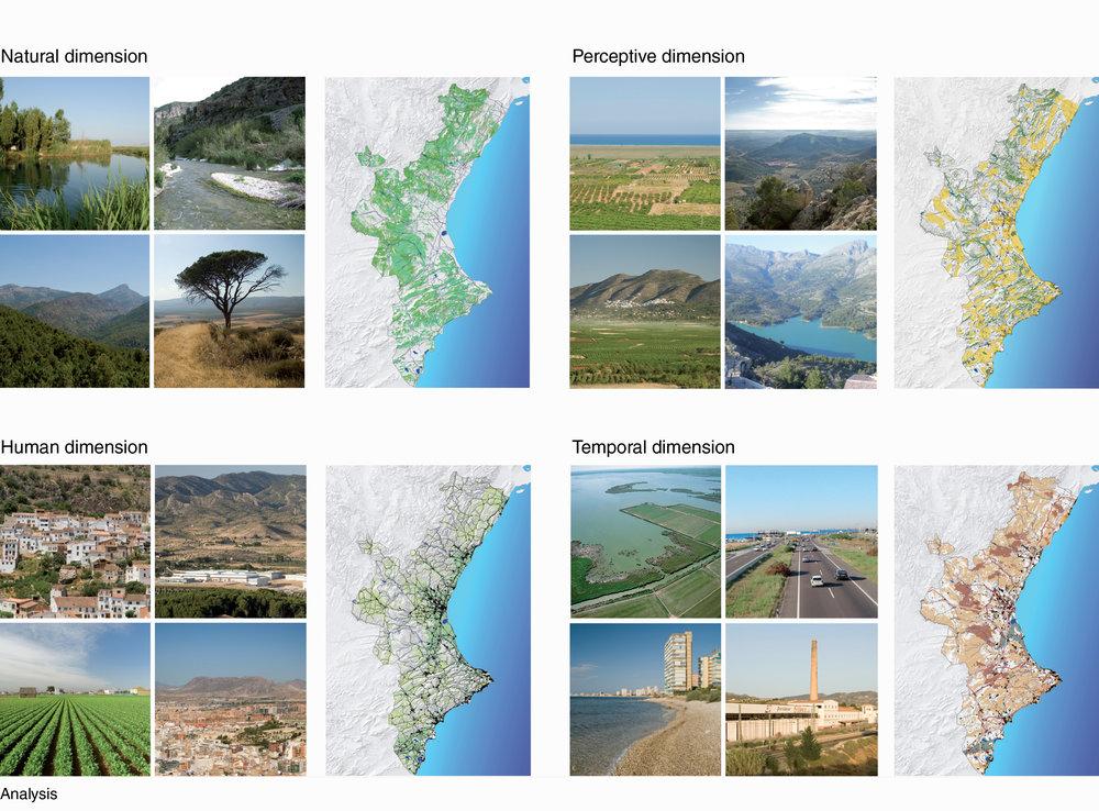 1_GI Valencia_Regional GI analysis.jpg