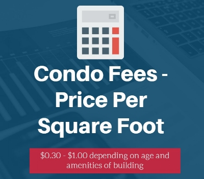 Average condo fees