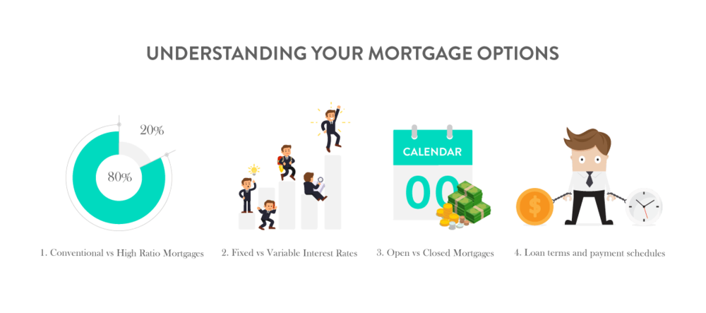 Mortgage_Options.png