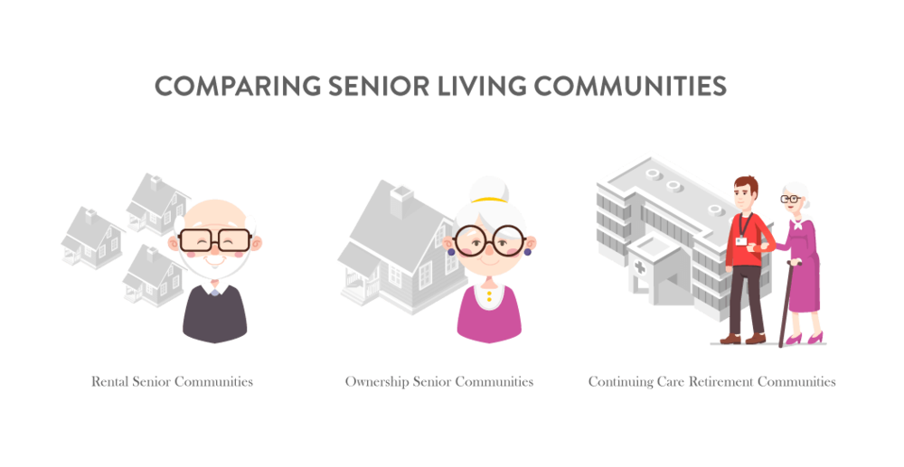 Comparing_senior_living_communities.png