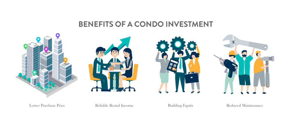 Benefits-of-a-condo-investment.png