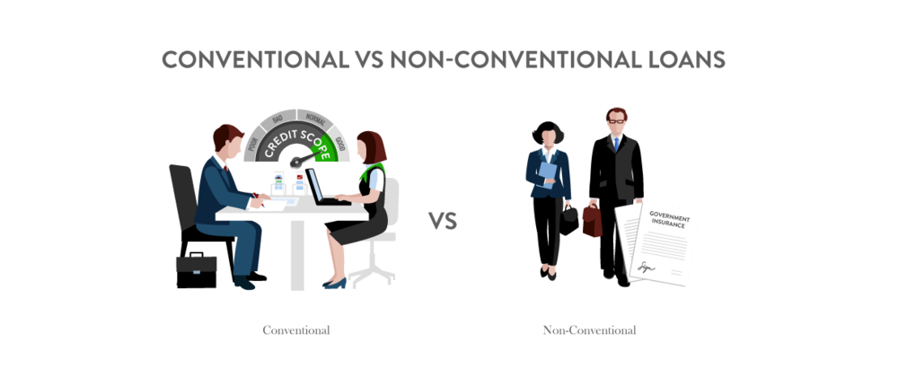 Conventional_vs_non-conventional_loans.png