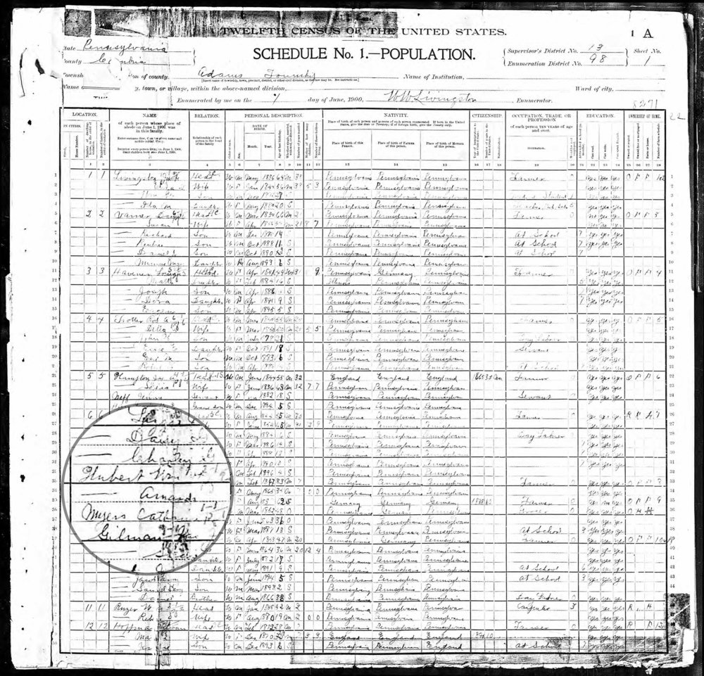 1900 Federal Census, Adams Twp., Cambria County, PA - William and Amanda (Rhoads) Hubert