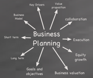 business-planning-300x252.png