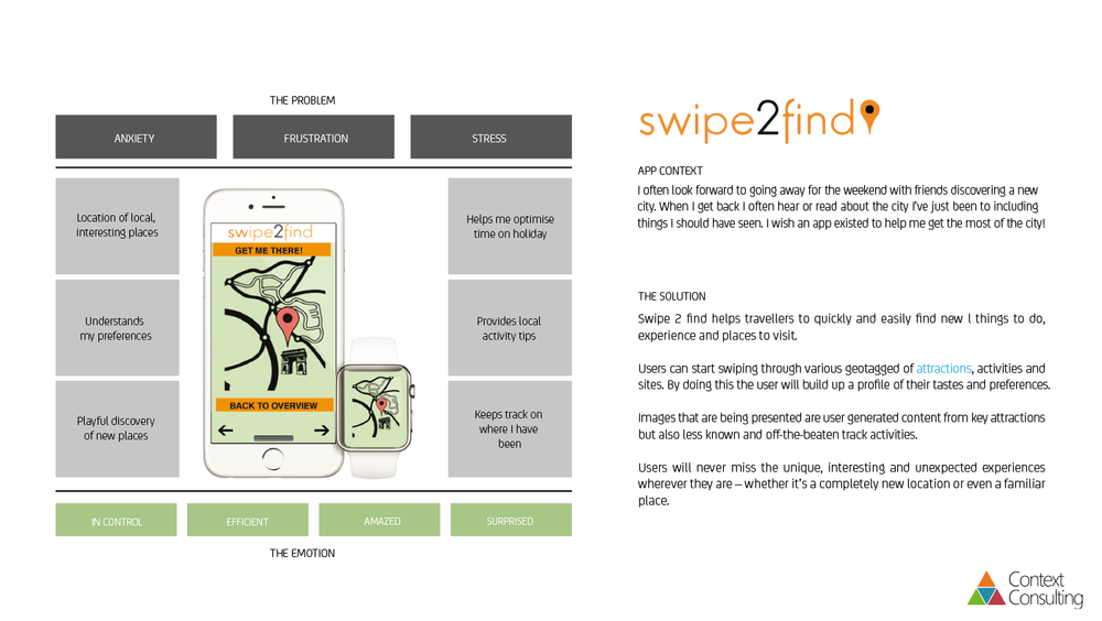 Context Consulting - 7 secrets to app stickiness-12.png