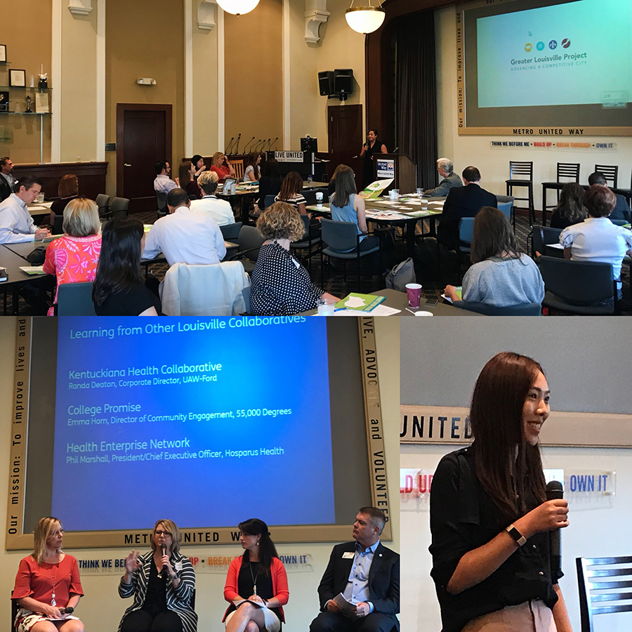 Top: Kelsie Smithson presents Greater Louisville Project's Poverty Beyond Income report, Bottom Left: Learning From Other Louisville Collaboratives Panel discussion, Bottom Right: Rain Liu sharing the Communications Committee update.