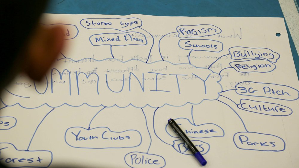 Community - IGNITIATIVE