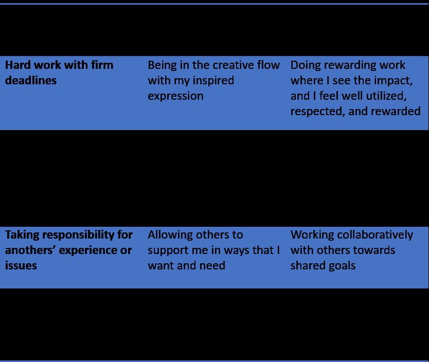 Finding True Balance Chart 1.png