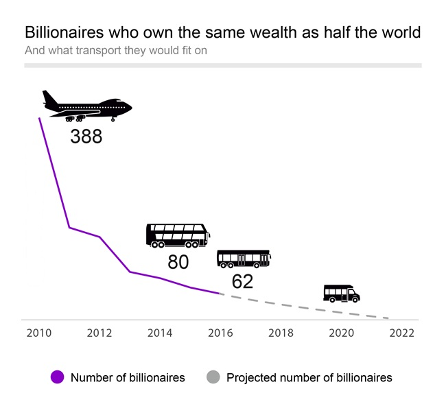 Billionaires on a Bus-Simplified-01 1.jpg