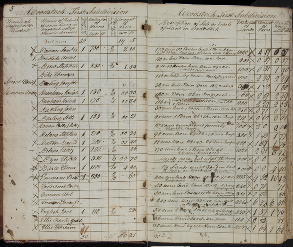 Woodstock-Tax-Records-1798-Enlarged.jpg
