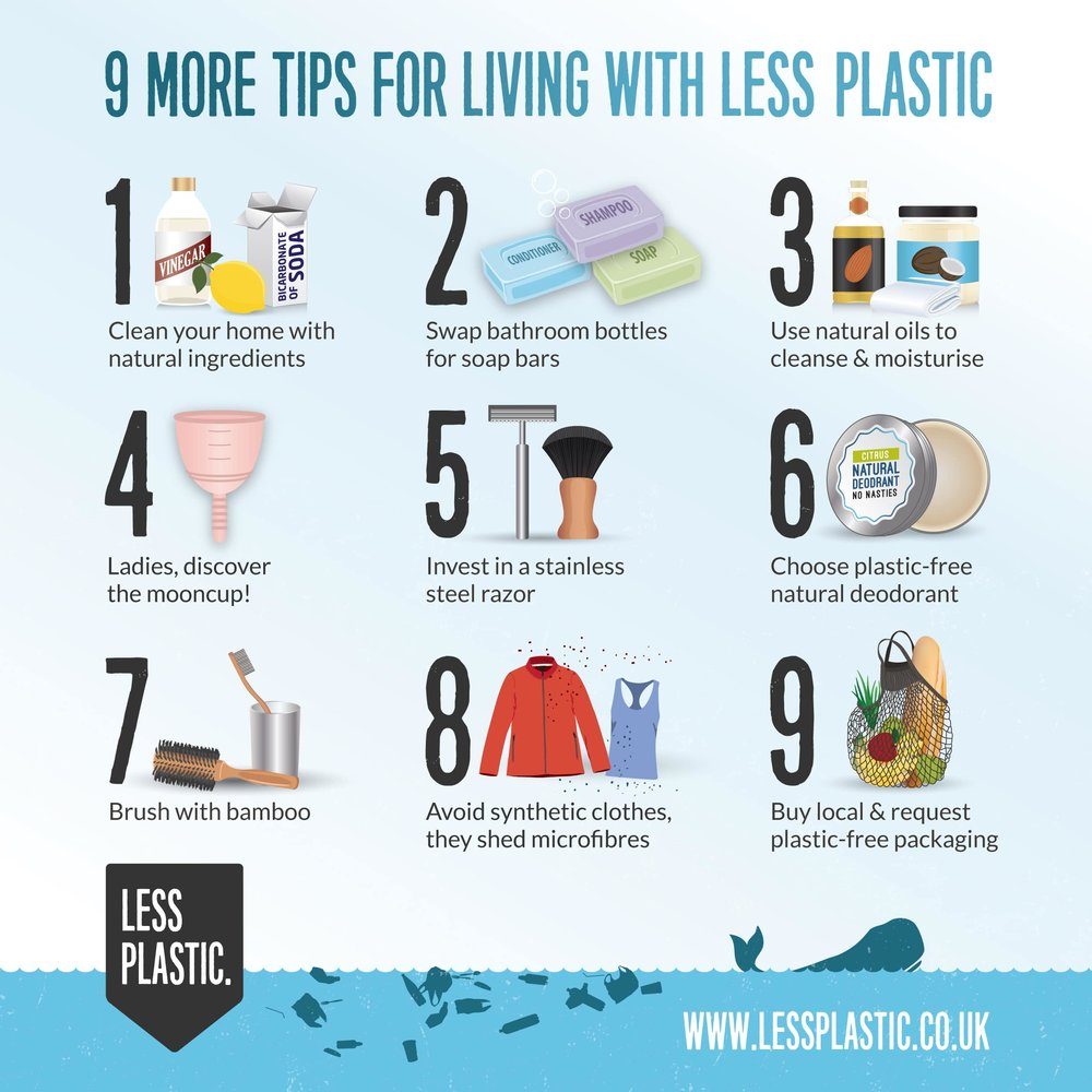 pippa says, single use plastic, less plastic, conscious living, ethical consumer, entrepreneurial lifestyle blog