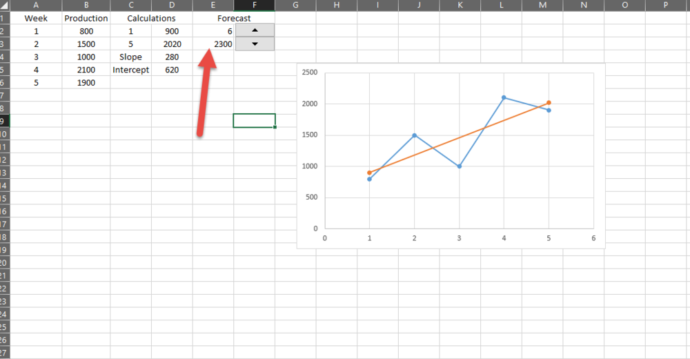 linear-forecast-calculator-excel.png