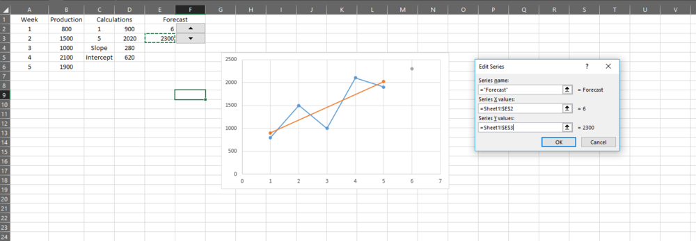 forecast-point-on-excel-graph.png