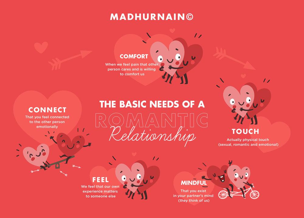 Madhurnain_ValentinesDay.jpg