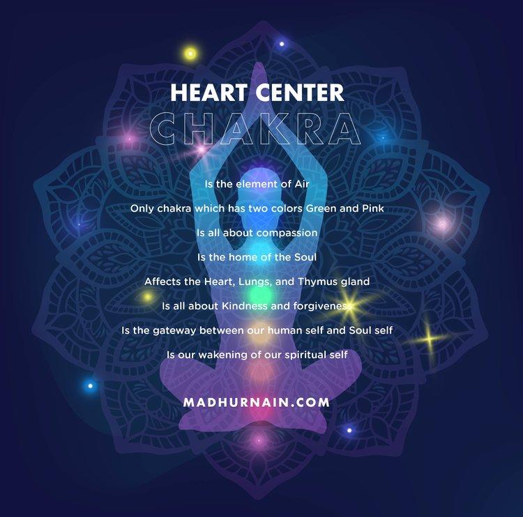 HeartCenterChakra-01.jpg