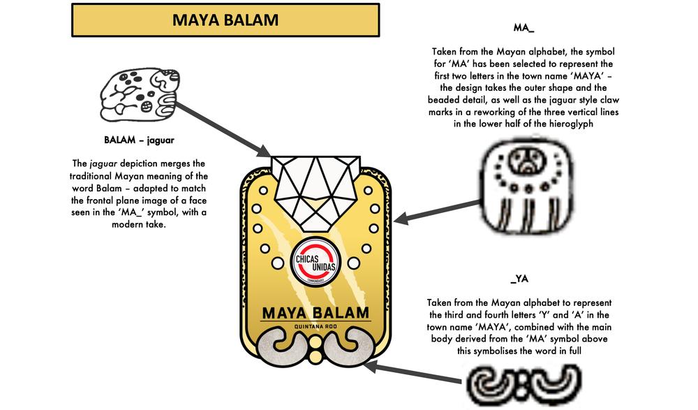 COMMDIAG-maya.png