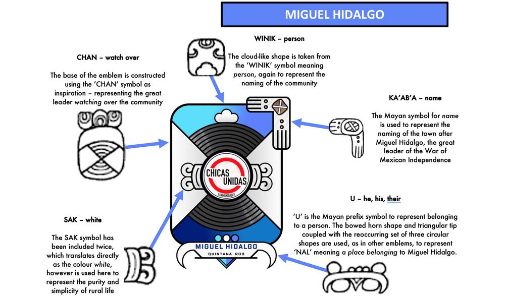 COMMDIAG-miguel.png